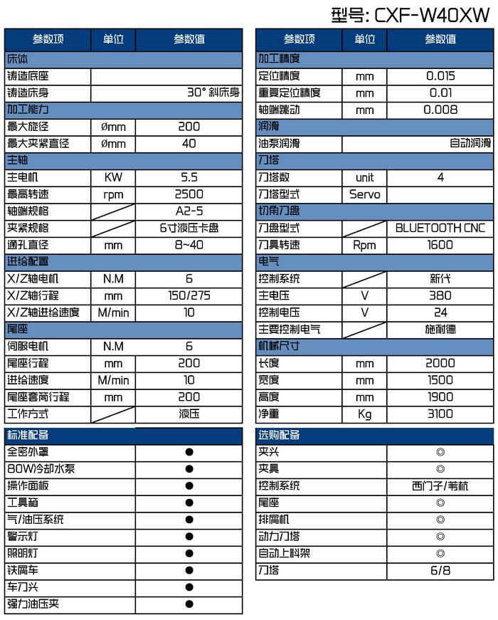 图14 CXF-W40XW全自动数控车方机床的参数