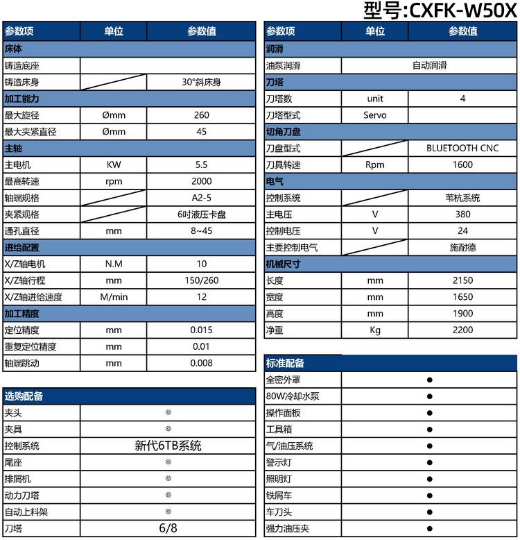 自动车方机床CXFK-W50X参数表